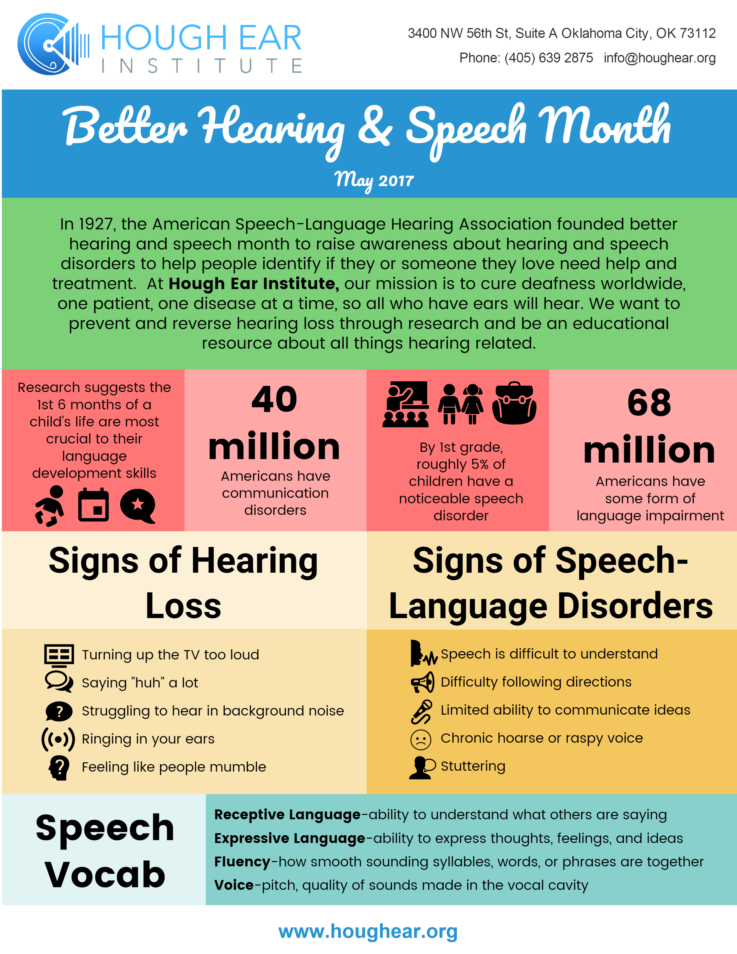 speech education and staff development Understanding and use of the sisp rubric as it applies to school speech-language pathologists  development programs on speech, language, and  education staff.